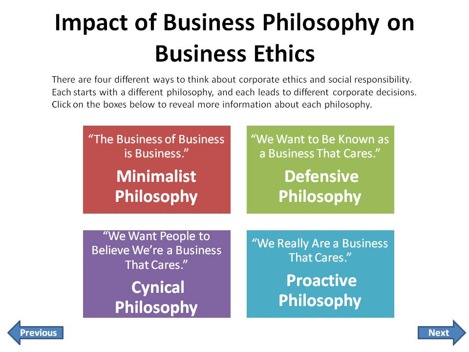 toyota business ethics Transcript of toyota's ethical issue (project) toyota's ethical issue the name of the company the consequences of ethical understanding the business.